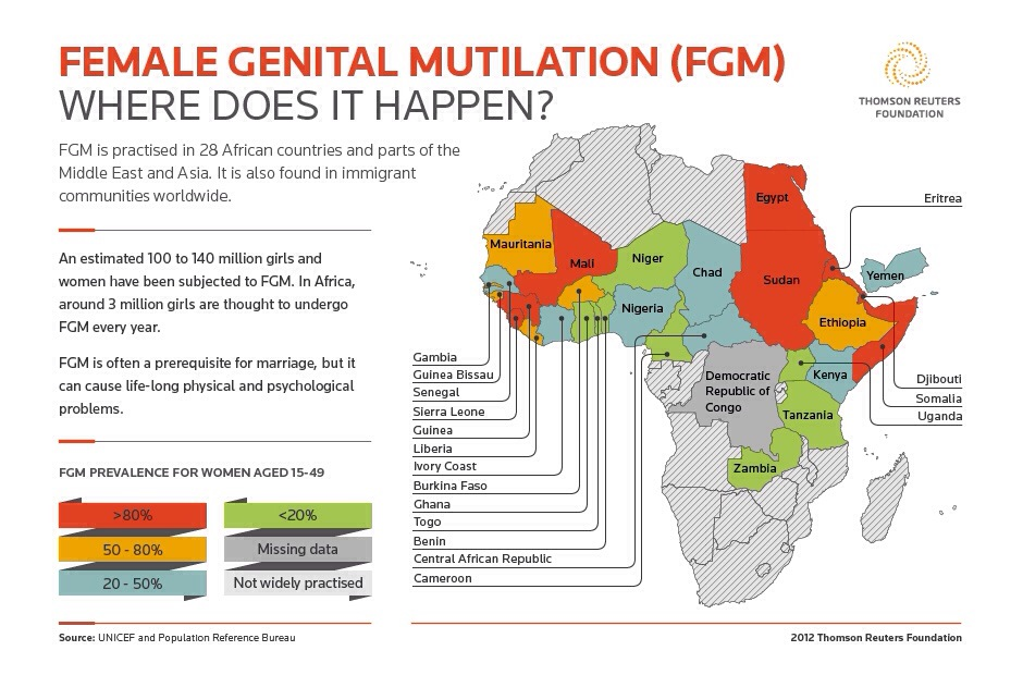 female genital mutilation reflection Female genital mutilation in america 475 likes many don't know that female circumcision/genital mutilation own genital cutting was an accurate reflection of.